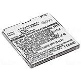 cellePhone Batteria Li-Ion Compatibile con ZTE N855D N860 N880E N910 U880 (sostituita Li3717T43P3H565751)