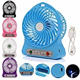 #9: ZURU BUNCH Mini Portable Usb Rechargeable 3 Speed Fan - Colors May Vary