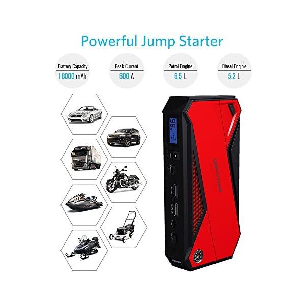 Batería de emergencia DBPOWER DJS50
