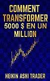Comment transformer 5 000 € en un million