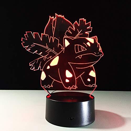 Mddjj Lampe Der Taschen-Serie 3D Entfernte Note Führte Nachtlicht-Neuheit Luminaria-Geschenk Geführtes Licht Des Usb-3D Luminaria De Mesa Kids Table Lamps Schlafzimmer Licht