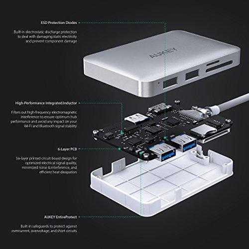 51pWMWYMQpL - [Amazon.de] AUKEY USB-C Hub mit HDMI Port (4K), Micro SD & SD Kartenslot für nur 29,99€