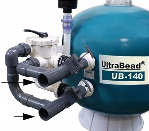 AQUAFORTE ULTRABEAD BEADFILTER -