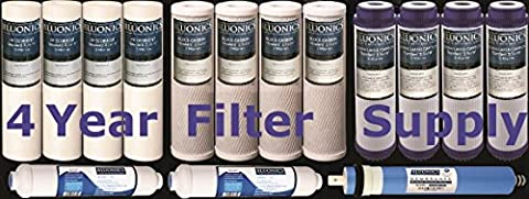 Reverse Osmosis Replacement Filter Set (15 pcs) Standard Size BLUONICS RO Cartridges with 50 GPD NSF Certified