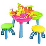 boppi Spieltisch Sand und Wasser 4 Abschnitt