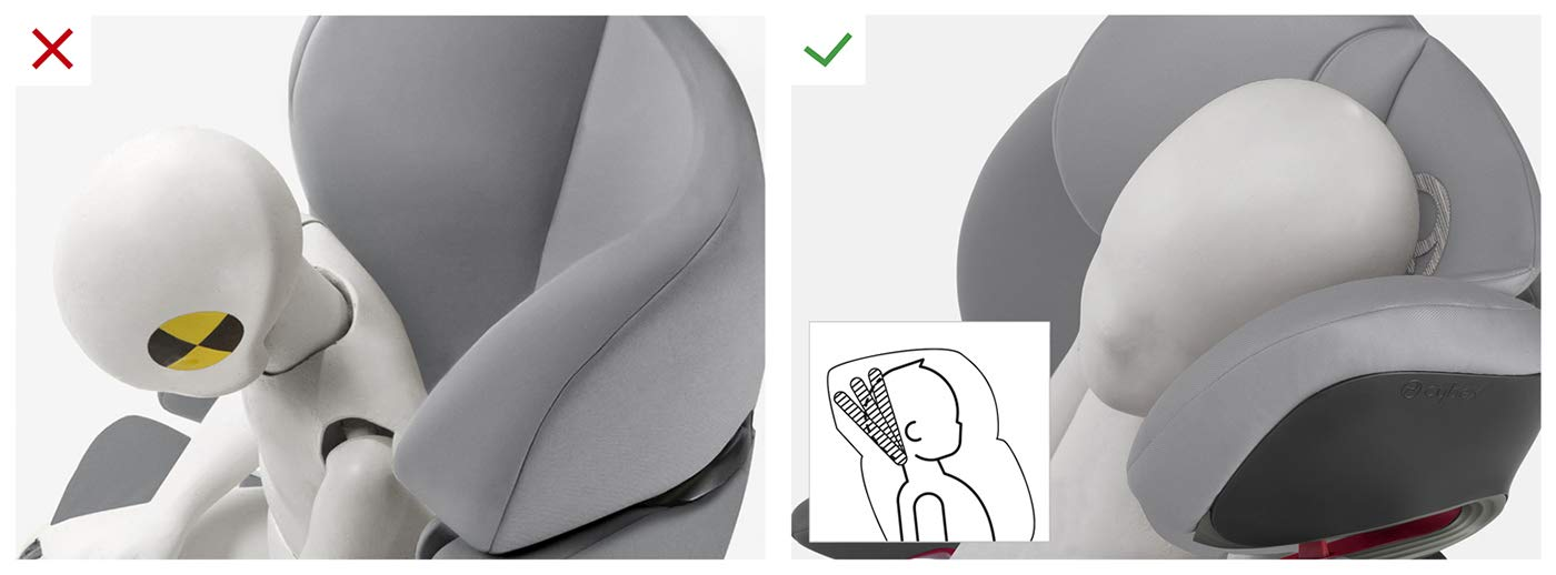 CYBEX Gold Solution S-Fix Child's Car Seat, For Cars with and without ISOFIX, Group 2/3 (15-36 kg), From approx. 3 to approx. 12 years, Urban Black  Sturdy and high-quality child car seat with long service life - For children aged approx. 3 to approx. 12 years (15-36 kg), Suitable for cars with and without ISOFIX Maximum safety - Built-in side impact protection (L.S.P. System), 3-way adjustable headrest, Energy-absorbing shell 12-way adjustable, comfortable headrest, Adjustable backrest, Extra wide and deep seat cushion, Ventilation system 6