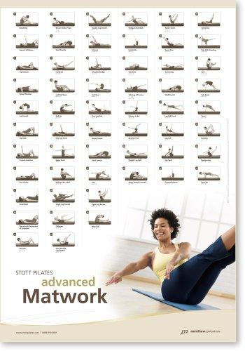 Stott Pilates Wall – Pilates