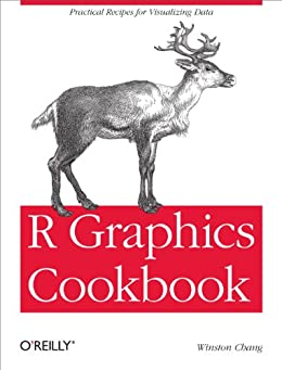 R Graphics Cookbook: Practical Recipes for Visualizing Data von [Chang, Winston]