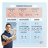 Lona-poster para dar clases | Las Fracciones Equivalentes