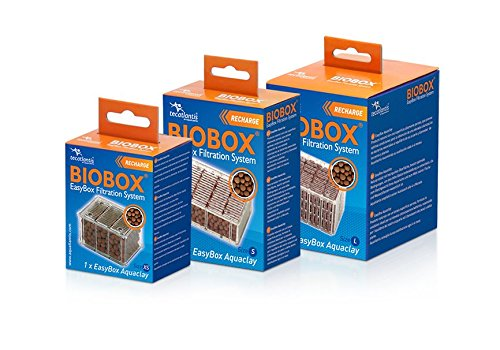 Aquatlantis 05232 EasyBox Aquaclay für Mini Biobox 2, XS