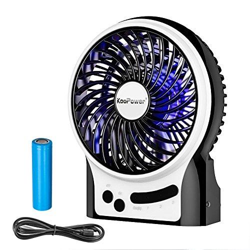 koopower Desktop-Lüfter, tragbarer Mini-Tisch-USB-Lüfter mit wiederaufladbarem Akku + 3-stufig einstellbar - Niedrig/Mittel/Hoch, leistungsstark und leise für den Heimschlafsaal