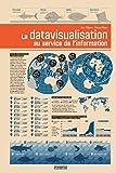 La Datavisualisation au service de l'information