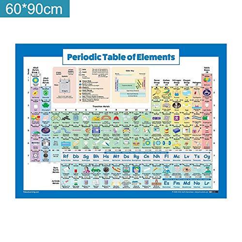 Ritapreaty Periodensystem Poster für Schüler Schule Wissenschaft und Chemie Klassenzimmer Office Home Banner Poster 60 x 90 cm - Duschvorhänge Wissenschaft