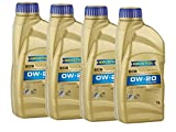 4 (4x1) Liter RAVENOL Eco Synth ECS SAE 0W-20 Motoröl Made in Germany