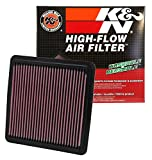 33-2304 K&N Replacement Air Filter High Flow Design for Increased Performance