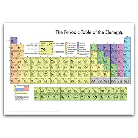 Periodic Table of the Elements Educational Science Poster (A2 Size 594mm x 420mm)