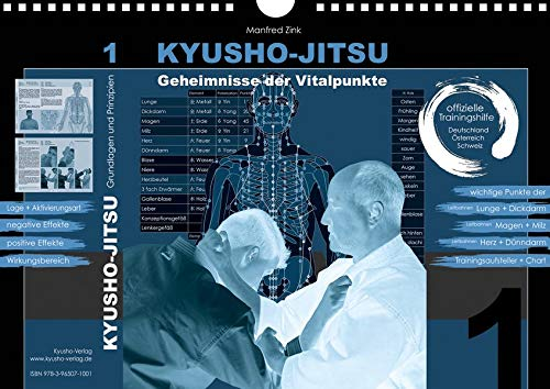 Kyusho-Jitsu - Geheimnisse der Vitalpunkte: Trainingshilfe 1