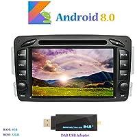 Android 8.0 Autoradio, Hi-azul 2 DIN Radio de Coche RAM 4G ROM 32G