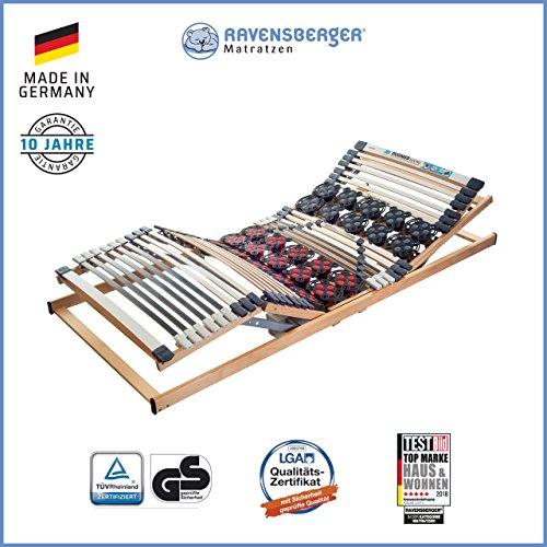 #RAVENSBERGER DUOMED® 7-Zonen-Teller-LEISTEN-BUCHE-Elektrorahmen | Elektrisch | Made IN Germany – 10 Jahre GARANTIE | Blauer Engel – Zertifiziert | 120 x 200 cm | Kabel-Fernbedienung#