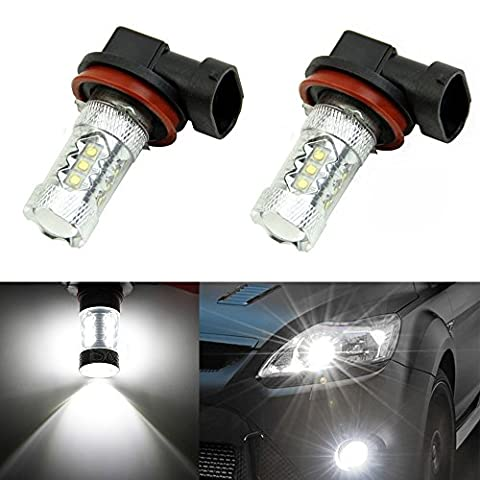 Ralbay 2x H8 80W High Power CREE Chipsets Extremely Super Bright 6000K Xenon White H11 H8 H9 LED Replacement Bulbs For Fog Lights Driving