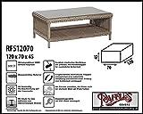 RFS12070 Schutzhaube für Rattan Lounge Tisch, Geflecht Kaffeetisch, Lounge Hocker, Fussteil oder Fussstütze, passt am besten am Tisch von max. 115 x 65 cm. Plane, abdeckhaube, abdeckung, hülle
