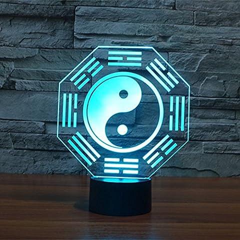 Acht Diagramme 3D Lampe Optische LED Täuschung Nachtlicht,HAIYU 7 Farbwech mit Acryl Flat & ABS Base & USB-Ladegerät ändern Berühren Sie Botton Schreibtisch lampe (Das Diagramm)
