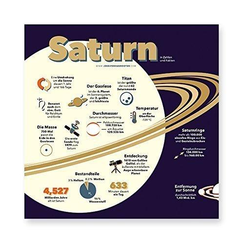 saturn-infografik-poster