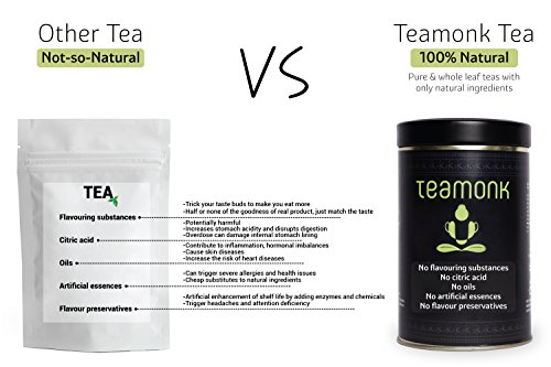 Teamonk-Darjeeling-Organic-Black-Tea-Second-Flush-Long-Leaf-60-Tea-Bags