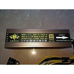 51q4u5ttNaL. AC UL250 SR250,250  - Minatori di criptovalute in difficoltà per i prezzi dell'hardware Antminer
