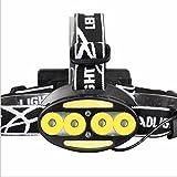 Campinglampe USB Wiederaufladbar Stirnlampe LED Kopflampe 5 Lichtmodi USB Kabel Inkl/ Scheinwerfer Und Rotlicht IPX4 Wasserfest Ideal Für Camping Joggen Aussenleuchte [Energieklasse A+]