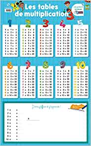 Poster ardoise les tables de multiplication - Domino table de multiplication ...