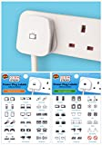 Power Plug Labels for Home Electronics & Appliances (2 pack)
