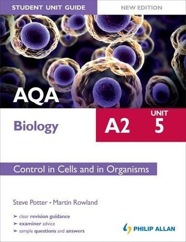 aqa biology unit 5 synoptic essays