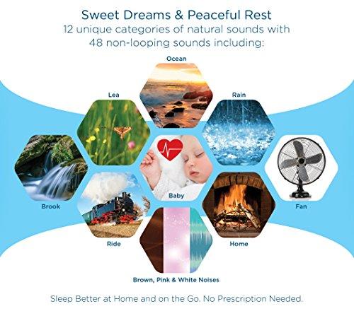 Sound-Sleep-Mini-Therapy-WhiteSilver-17-Pound-by-Sound-Sleep