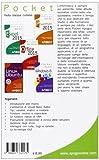 Image de Excel macro 2013