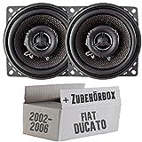 Fiat Ducato 244 Front - Ampire CP100 - 10cm Lautsprecher 2-Wege Koaxialsystem - Einbauset