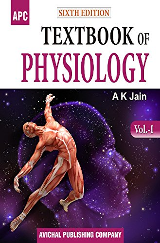 Textbook of Physiology - Vol. 1 & 2 (Old Edition)