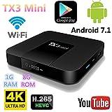 TX3Mini Android 7.1Amlogic s905W RAM 1G ROM 8G 2,4GHz WiFi 4K H.265100m LAN