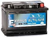 Autobatterie 12 V 74 Ah BS-74 Starterbatterie für PKW