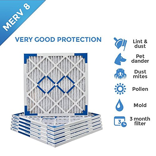 Filters Delivered 14x14x1 Merv 8 Pleated AC Furnace Air Filters. Box of 6