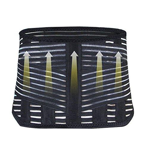 Oliked Fitnessgürtel / Damen & Herren / Hot Belt / Schwitzgürtel / Waist Trimmer / Schnell & Einfach Abnehmen mit dem Bauchweggürtel