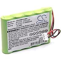 vhbw NI-MH Akku 2000mAh (6V) für Blutdruckmessgerät Medizin Welch-Allyn LXi Vital Signs Printer Wie B11532, 4500... preisvergleich bei billige-tabletten.eu