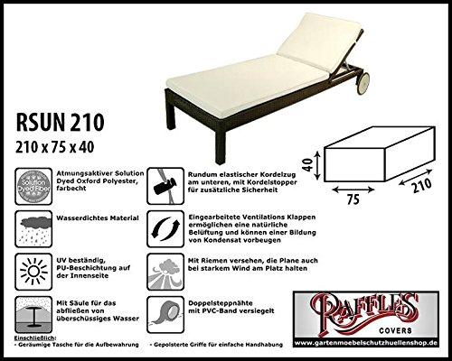 Raffles Covers RSUN210 Wetterschutzhülle für Sonnenliege, Relaxliege und Gartenliege