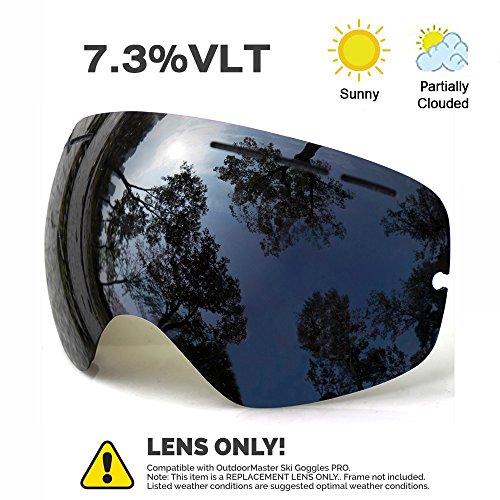 JULI® Skibrille,Winter Schnee Sport Snowboardbrille Mit Anti-nebel UV Schutz Austauschbar Sphärische Doppelte Linse für Männer Frauen & Jugend Schneemobil