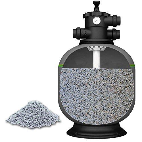25 kg 0,5-1 mm Zeolith Filtersand für Sandfilteranlagen Pool Swimmingpool Aquarium Teich Schwimmteich Poolfilter Sandfilter Filtergranulat Filterkies Poolsand