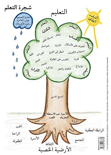 Lernbaum (arabisch)