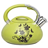 Hoffner Whistling Kettle (Gas + Induction)