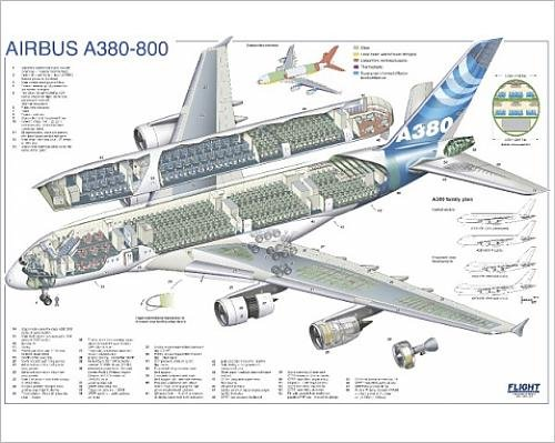 photographic-print-of-airbus-a380-800-cutaway-poster