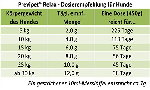 Previpet Relax (Pulver) für Hunde 450g – zur Unterstützung der Entspannung und des Wohlbefindens. Wirkt vorbeugend und lindernd bei Stress, Nervosität oder Angst. Beruhigt Ihren Hund bei innerer Unruhe oder Unsicherheit. - 3