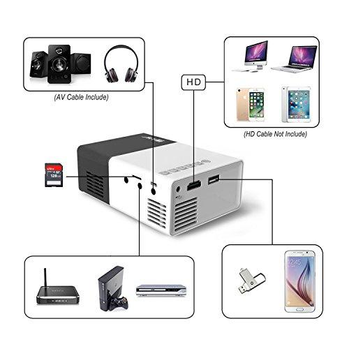 preisvergleich mini beamer artlii mobile projektor klein wie ein willbilliger. Black Bedroom Furniture Sets. Home Design Ideas